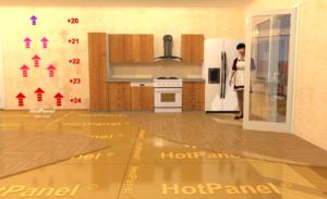 Основные свойства и преимущества системы напольного отопления из нагревательных панелей HotPanel: