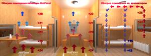 Основные свойства и преимущества системы напольного отопления из нагревательных панелей HotPanel