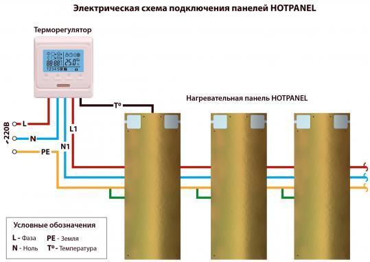 Электрическая схема подключения панелей Хотпанел
