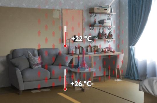 Показания температуры различных покрытий на их поверхностях по времени