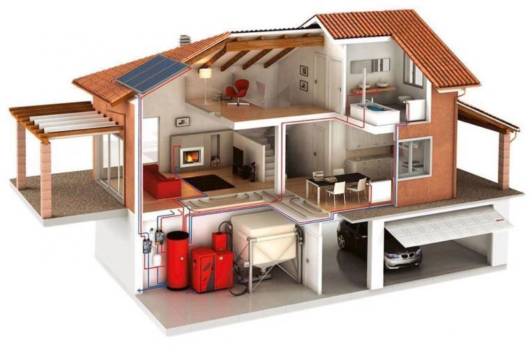 Типовой расчет отопления дома. Газ или электричество?